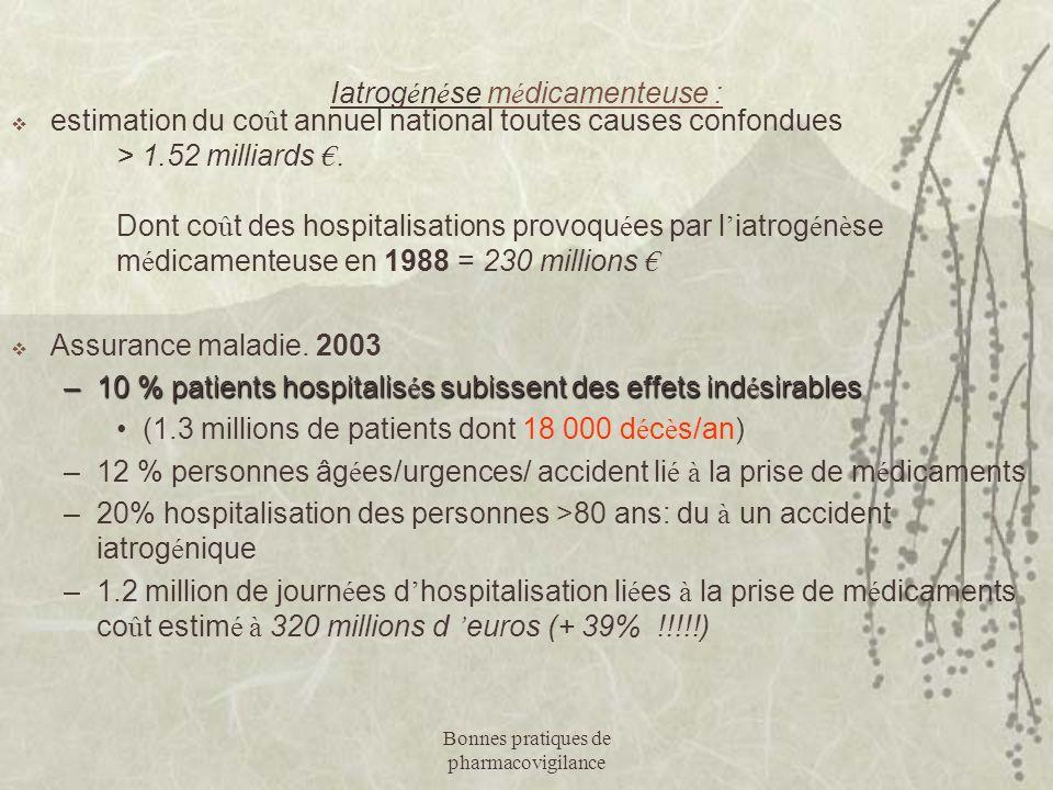 Bonnes pratiques de pharmacovigilance Iatrog é n é se m é dicamenteuse :  estimation du co û t annuel national toutes causes confondues > 1.52 millia