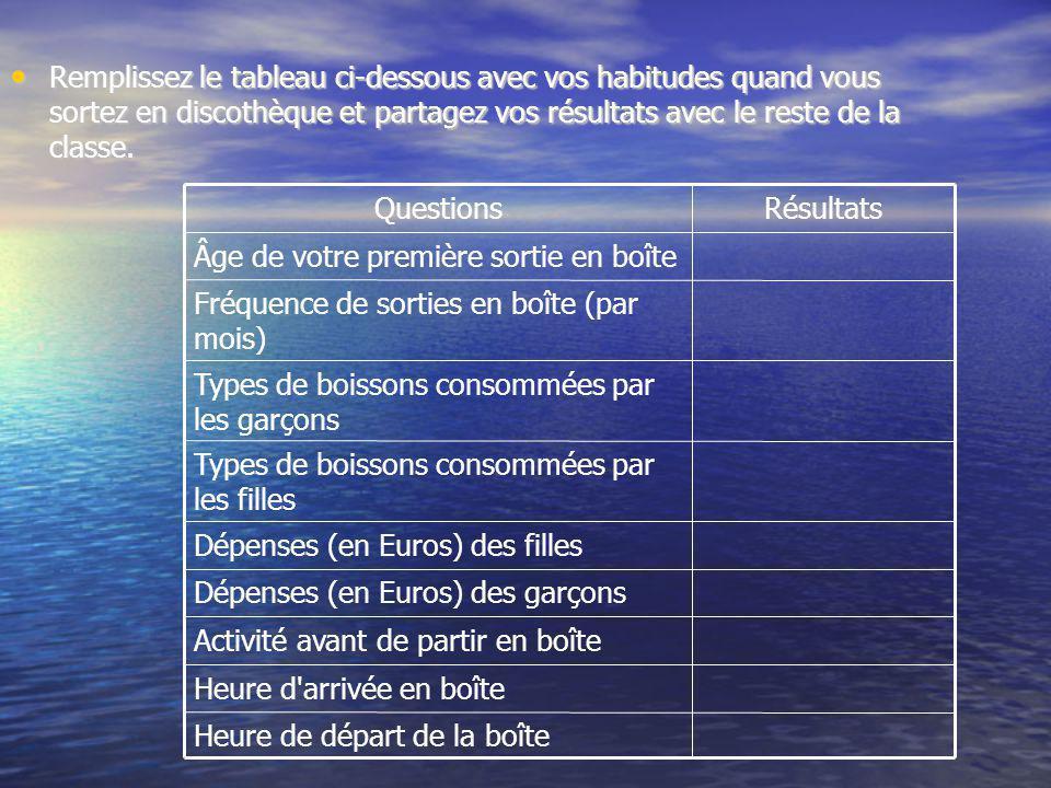 Regardez maintenant le sondage réalisé par des étudiants d'un lycée de la ville de Blois sur http://bougezautrementablois2.over-blog.com/article- 1885531.html et comparez les résultats de votre classe avec ceux des 100 personnes sondées: Regardez maintenant le sondage réalisé par des étudiants d'un lycée de la ville de Blois sur http://bougezautrementablois2.over-blog.com/article- 1885531.html et comparez les résultats de votre classe avec ceux des 100 personnes sondées: http://bougezautrementablois2.over-blog.com/article- 1885531.html http://bougezautrementablois2.over-blog.com/article- 1885531.html Quelles différences observez-vous.