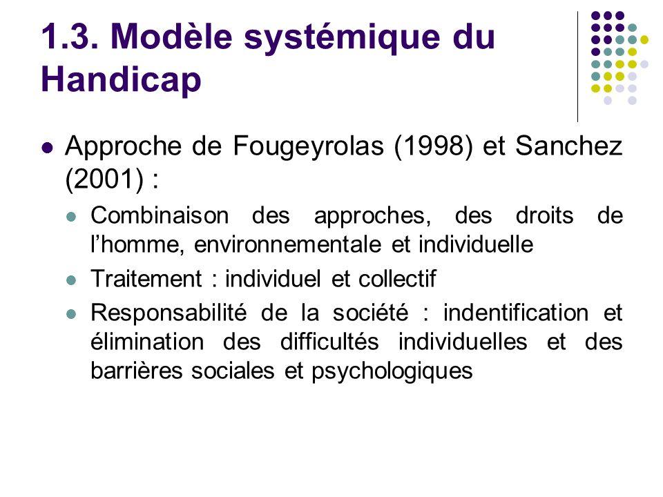 1.3. Modèle systémique du Handicap Approche de Fougeyrolas (1998) et Sanchez (2001) : Combinaison des approches, des droits de l'homme, environnementa