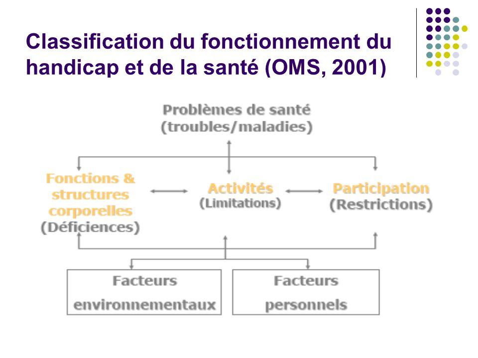 Classification du fonctionnement du handicap et de la santé (OMS, 2001)
