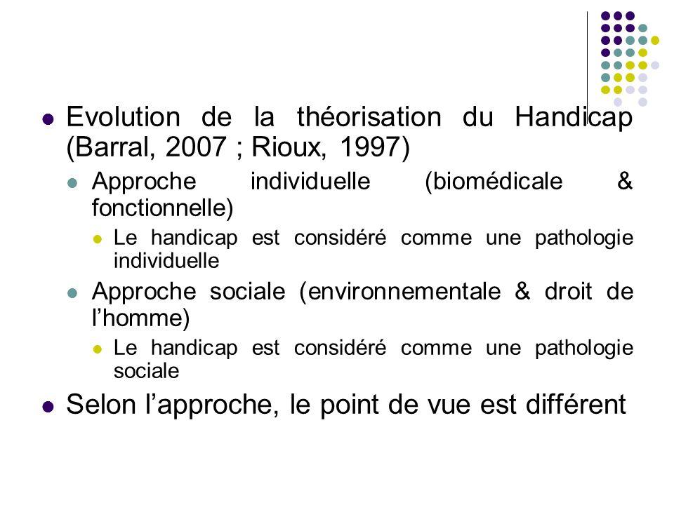 Evolution de la théorisation du Handicap (Barral, 2007 ; Rioux, 1997) Approche individuelle (biomédicale & fonctionnelle) Le handicap est considéré comme une pathologie individuelle Approche sociale (environnementale & droit de l'homme) Le handicap est considéré comme une pathologie sociale Selon l'approche, le point de vue est différent
