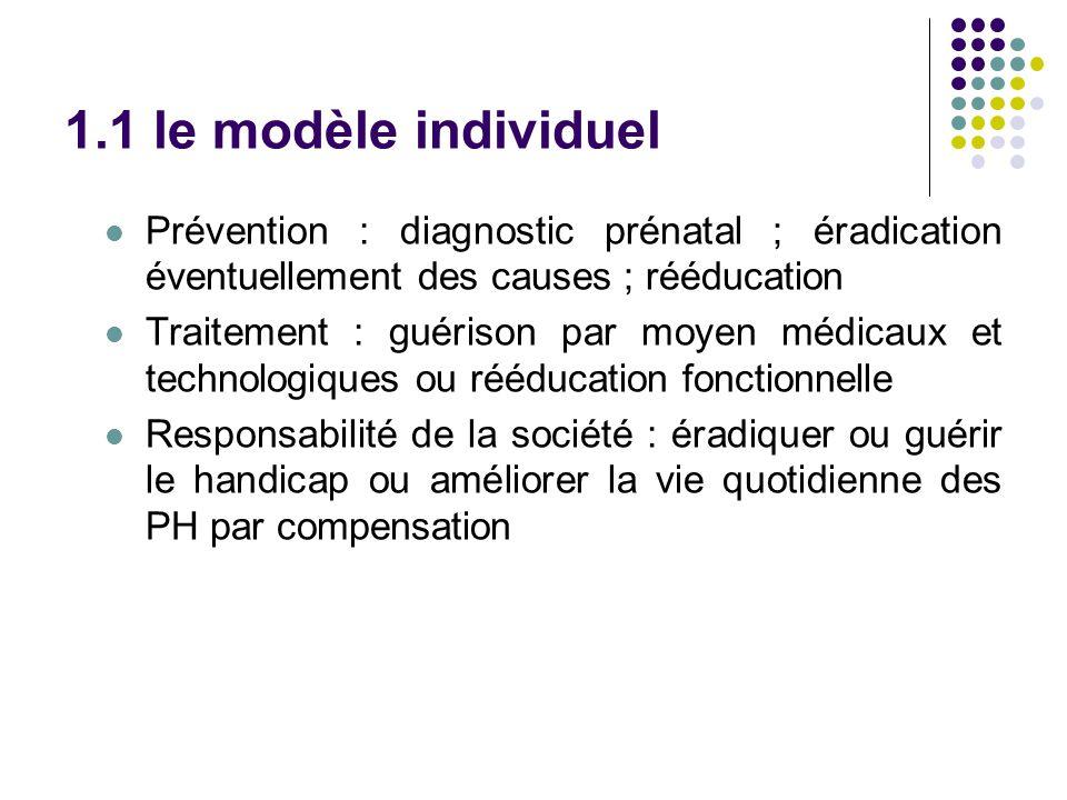 1.1 le modèle individuel Prévention : diagnostic prénatal ; éradication éventuellement des causes ; rééducation Traitement : guérison par moyen médica