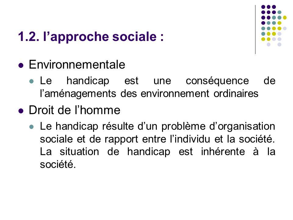 1.2. l'approche sociale : Environnementale Le handicap est une conséquence de l'aménagements des environnement ordinaires Droit de l'homme Le handicap