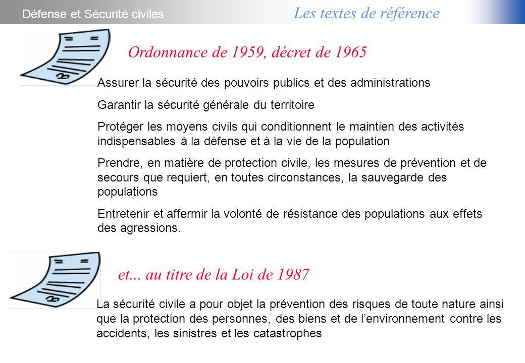 Les textes de référence Ordonnance de 1959, décret de 1965 Assurer la sécurité des pouvoirs publics et des administrations Garantir la sécurité généra