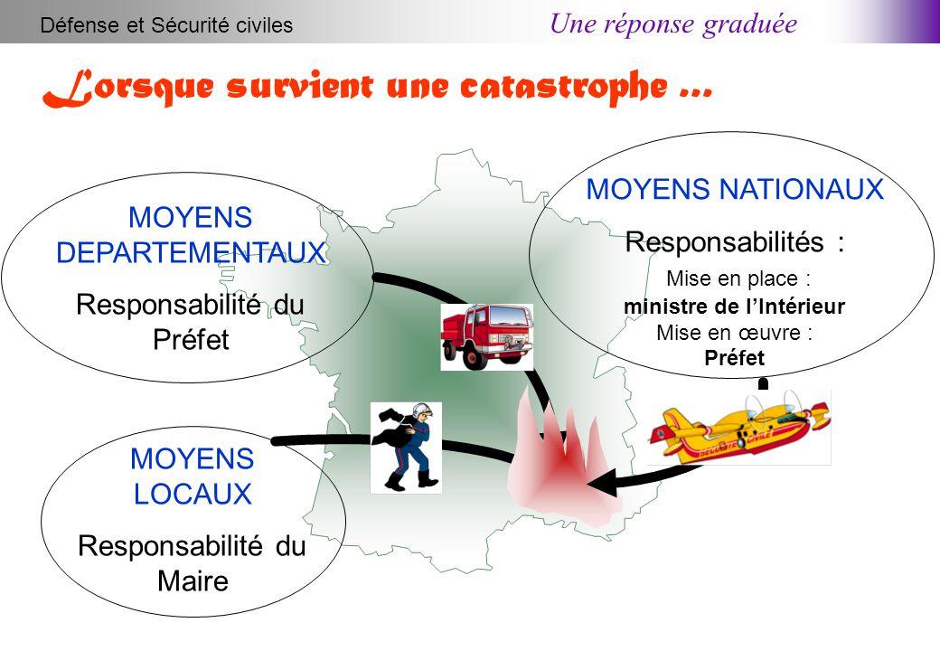 Défense et Sécurité civiles Une réponse graduée Lorsque survient une catastrophe... MOYENS LOCAUX Responsabilité du Maire MOYENS DEPARTEMENTAUX Respon