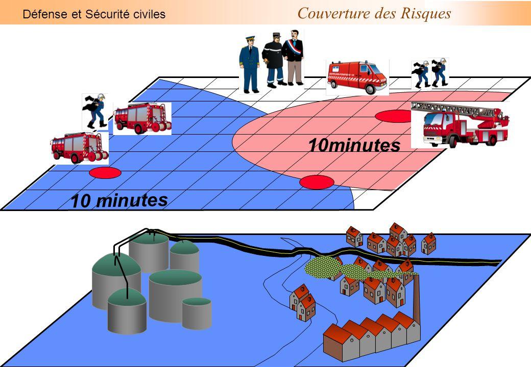 Couverture des Risques Défense et Sécurité civiles 10minutes