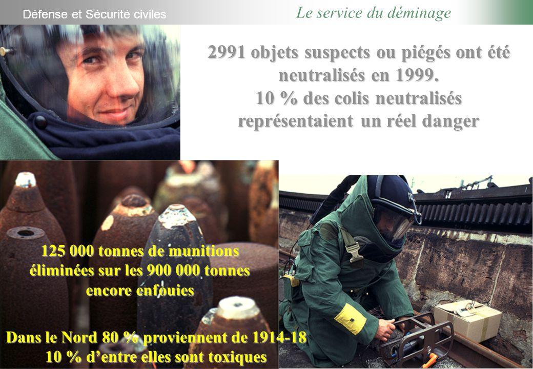 2991 objets suspects ou piégés ont été neutralisés en 1999. 10 % des colis neutralisés représentaient un réel danger Le service du déminage Défense et