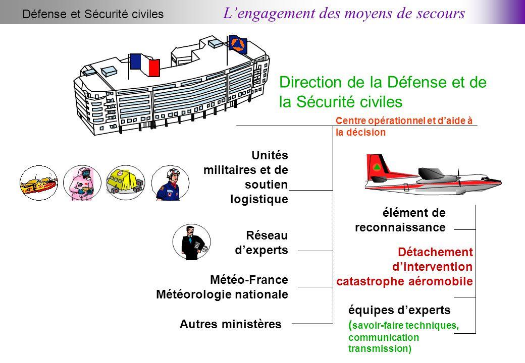 Défense et Sécurité civiles L'engagement des moyens de secours Direction de la Défense et de la Sécurité civiles Centre opérationnel et d'aide à la dé