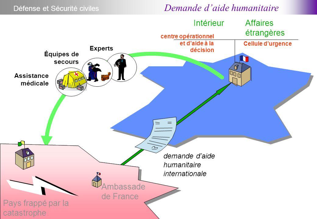 Pays frappé par la catastrophe Ambassade de France Intérieur Affaires étrangères centre opérationnel et d'aide à la décision Cellule d'urgence demande