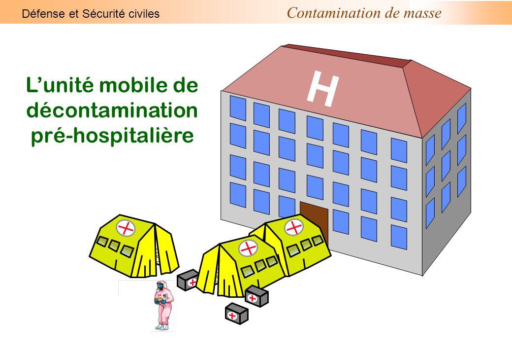 Contamination de masse Défense et Sécurité civiles H L'unité mobile de décontamination pré-hospitalière