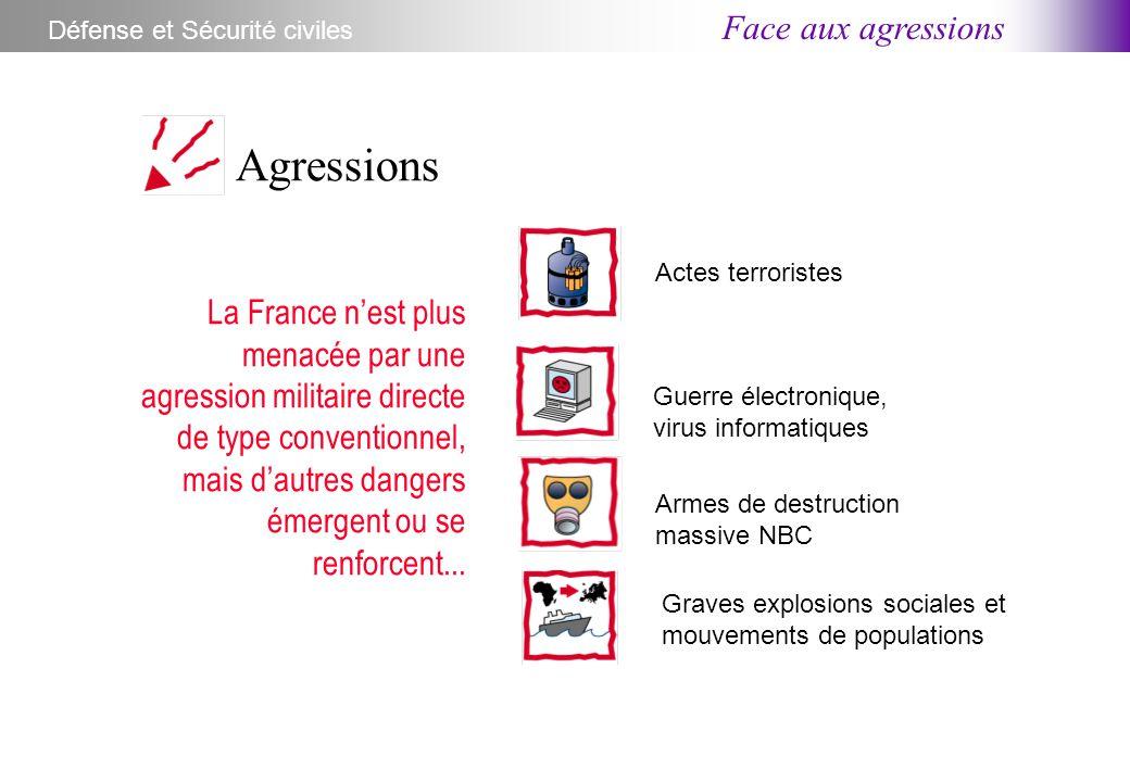 La France n'est plus menacée par une agression militaire directe de type conventionnel, mais d'autres dangers émergent ou se renforcent... Agressions