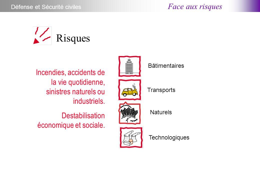 Risques Défense et Sécurité civiles Incendies, accidents de la vie quotidienne, sinistres naturels ou industriels.
