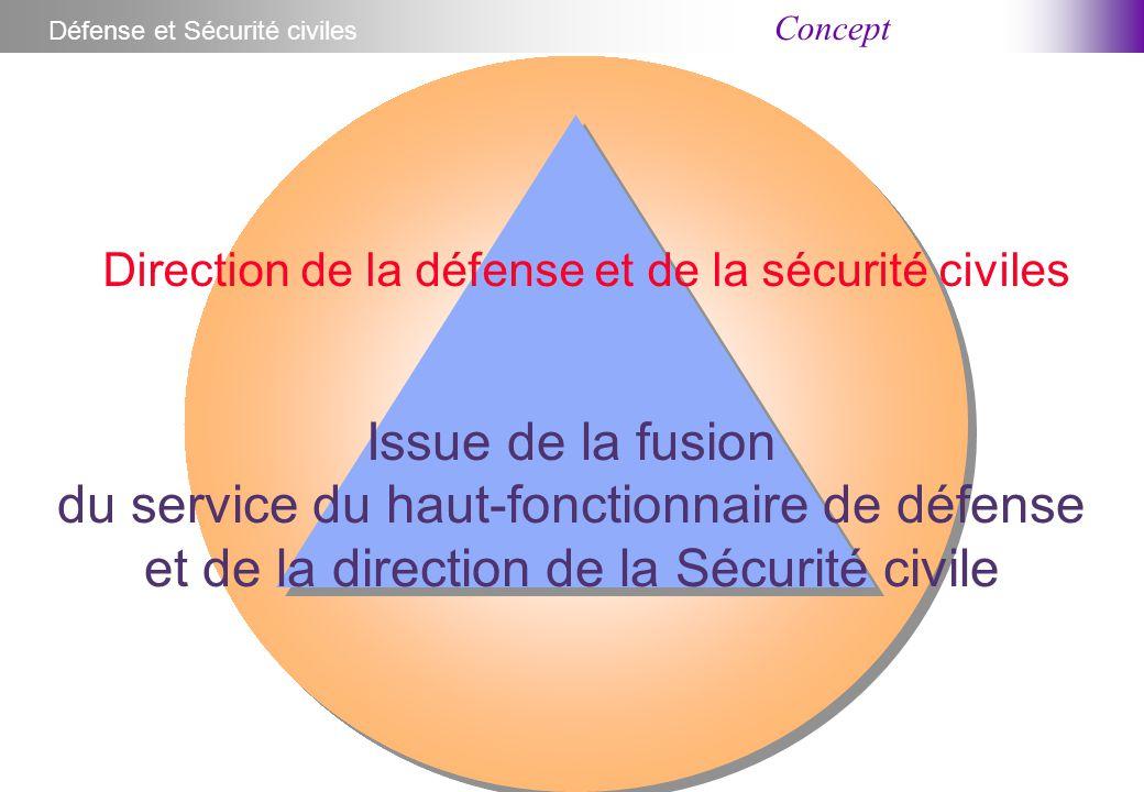 Concept Défense et Sécurité civiles Issue de la fusion du service du haut-fonctionnaire de défense et de la direction de la Sécurité civile Direction