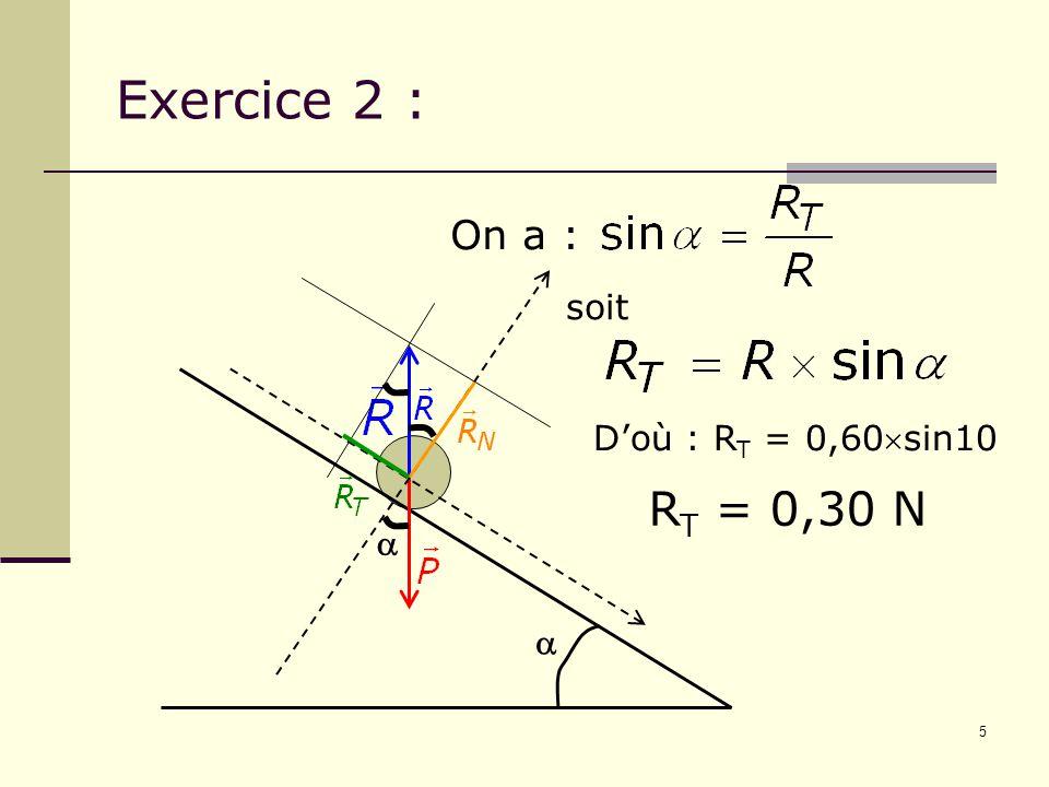 5 Exercice 2 :   On a : soit D'où : R T = 0,60sin10 R T = 0,30 N