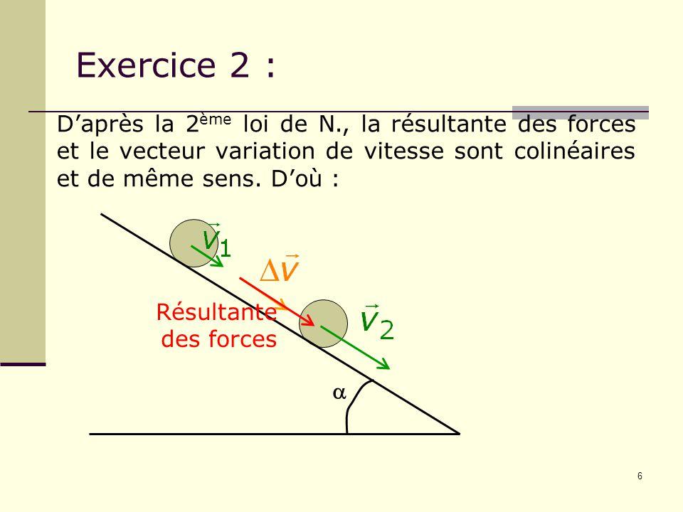 6  Résultante des forces Exercice 2 : D'après la 2 ème loi de N., la résultante des forces et le vecteur variation de vitesse sont colinéaires et de