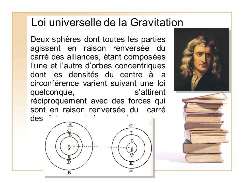 Loi universelle de la Gravitation Deux sphères dont toutes les parties agissent en raison renversée du carré des alliances, étant composées l'une et l