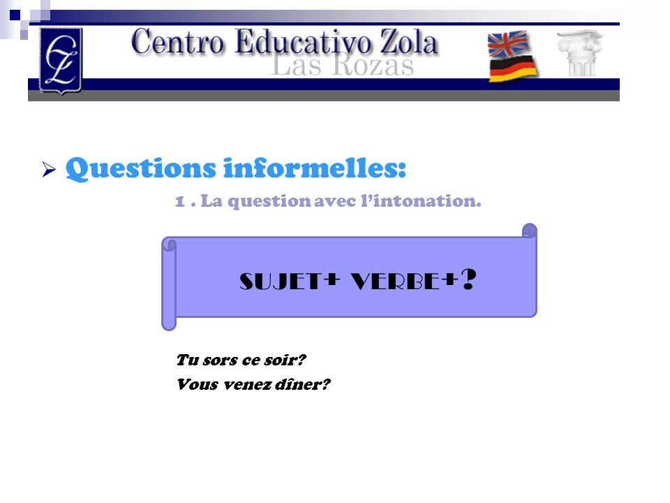 QQuestions informelles: 2.La question avec est-ce-que.