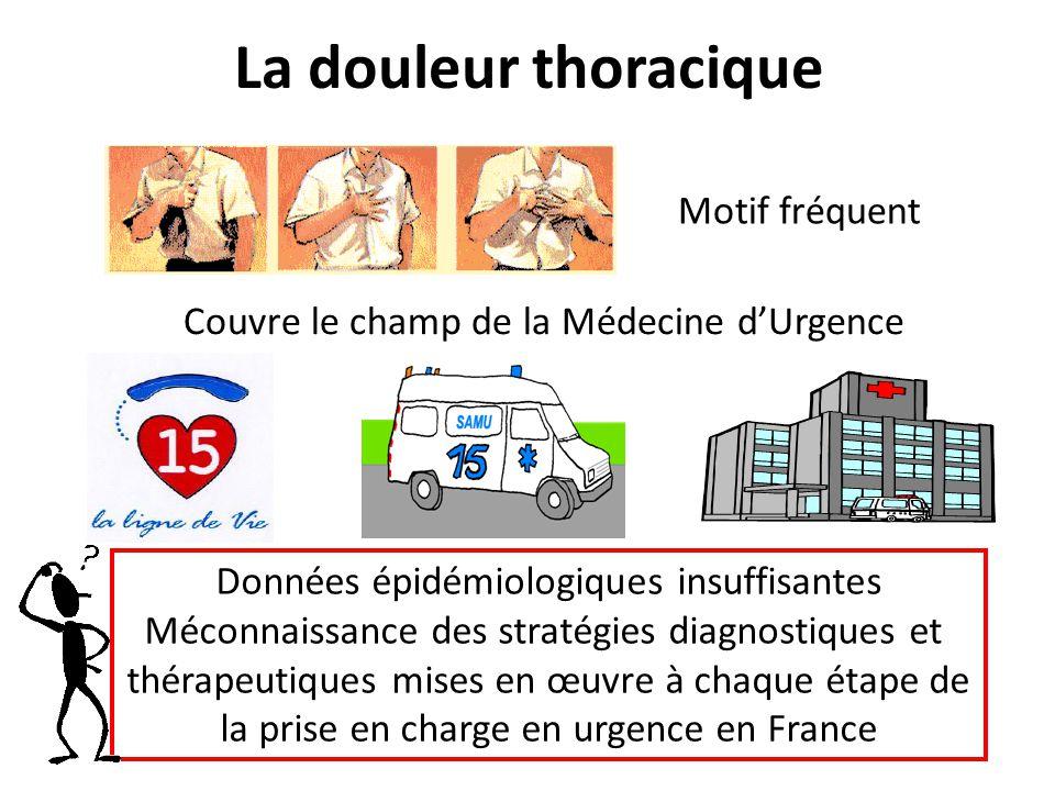 La douleur thoracique Motif fréquent Données épidémiologiques insuffisantes Méconnaissance des stratégies diagnostiques et thérapeutiques mises en œuv