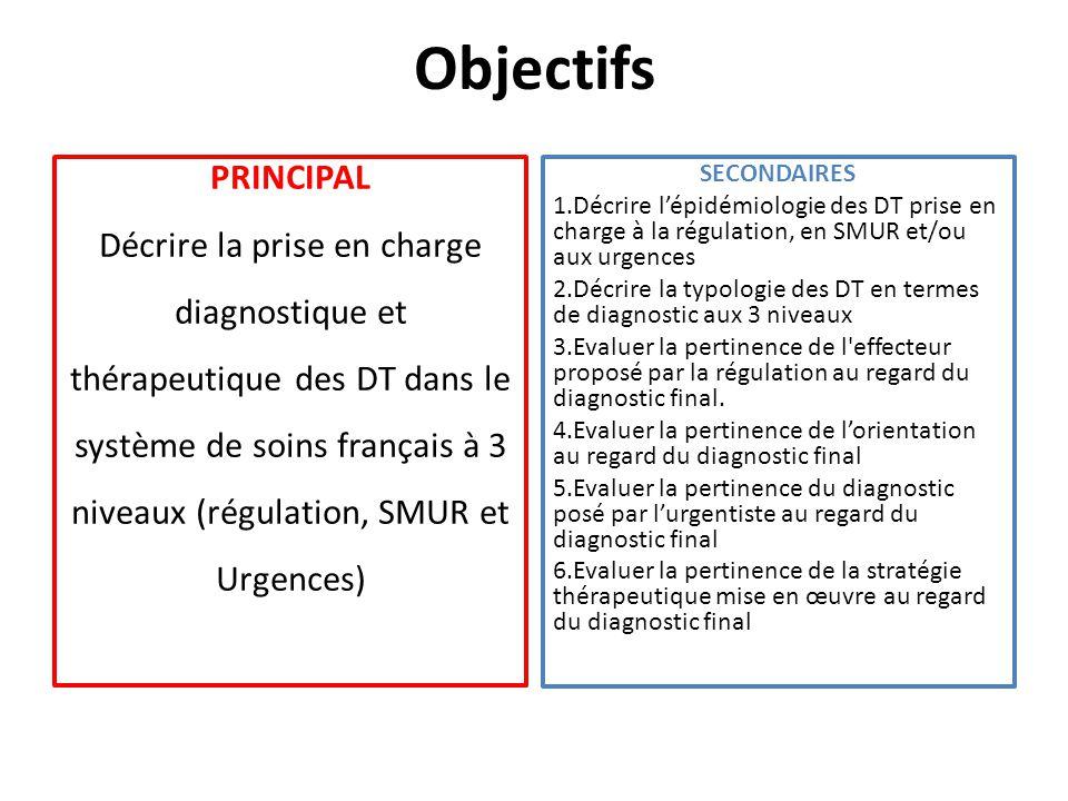 Objectifs PRINCIPAL Décrire la prise en charge diagnostique et thérapeutique des DT dans le système de soins français à 3 niveaux (régulation, SMUR et