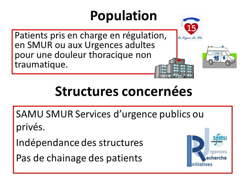 Population Patients pris en charge en régulation, en SMUR ou aux Urgences adultes pour une douleur thoracique non traumatique. Structures concernées S
