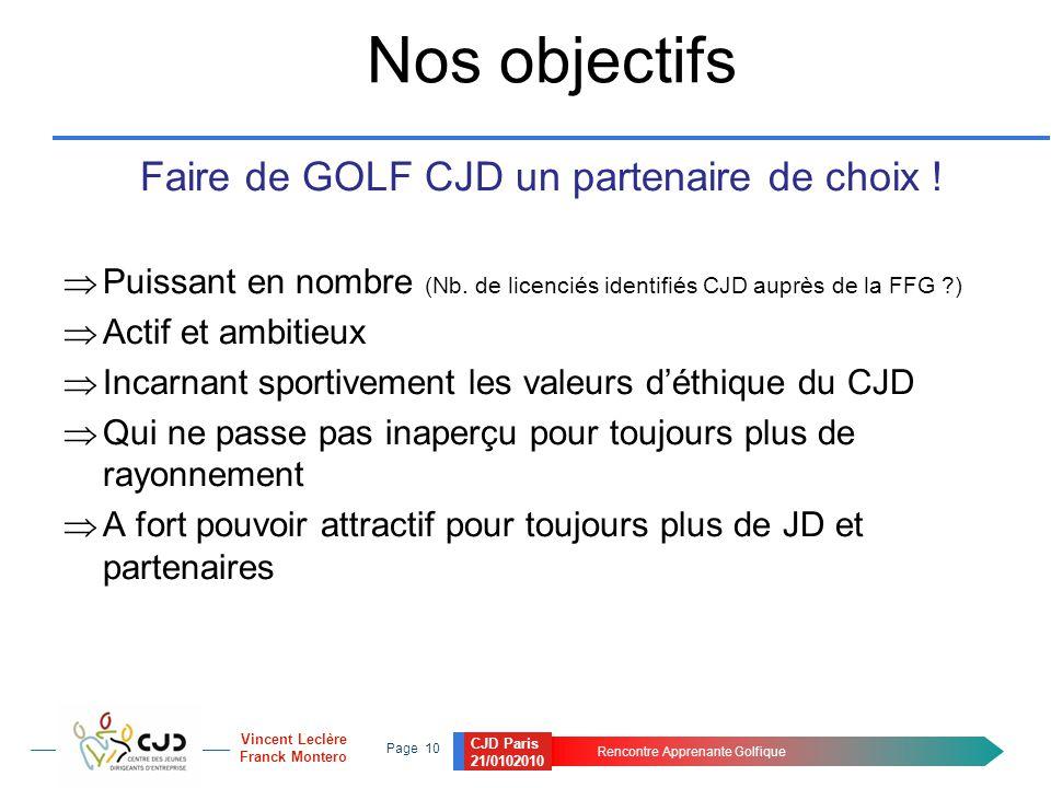 CJD Paris 21/0102010 Rencontre Apprenante Golfique Page 10 Vincent Leclère Franck Montero Nos objectifs Faire de GOLF CJD un partenaire de choix !  P