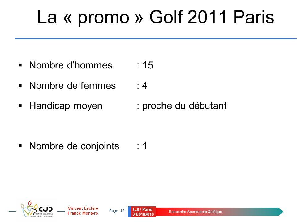 CJD Paris 21/0102010 Rencontre Apprenante Golfique Page 12 Vincent Leclère Franck Montero La « promo » Golf 2011 Paris  Nombre d'hommes : 15  Nombre de femmes: 4  Handicap moyen: proche du débutant  Nombre de conjoints: 1