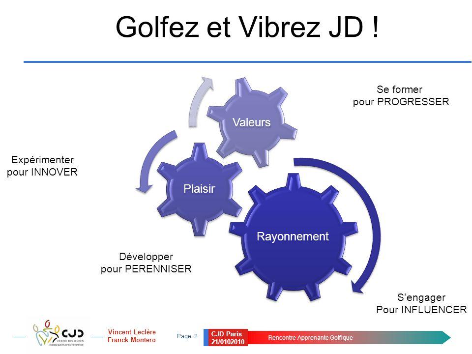 CJD Paris 21/0102010 Rencontre Apprenante Golfique Page 2 Vincent Leclère Franck Montero Golfez et Vibrez JD ! Rayonnement Plaisir Valeurs Se former p