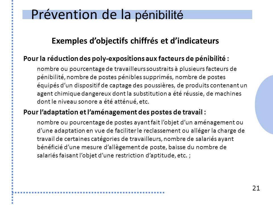 Prévention de la pénibilité 21 Pour la réduction des poly-expositions aux facteurs de pénibilité : nombre ou pourcentage de travailleurs soustraits à