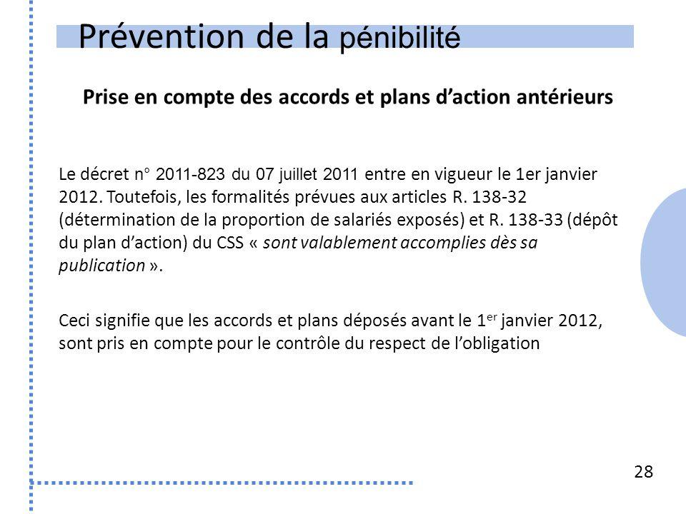 Prévention de la pénibilité 28 Le décret n° 2011-823 du 07 juillet 2011 entre en vigueur le 1er janvier 2012. Toutefois, les formalités prévues aux ar