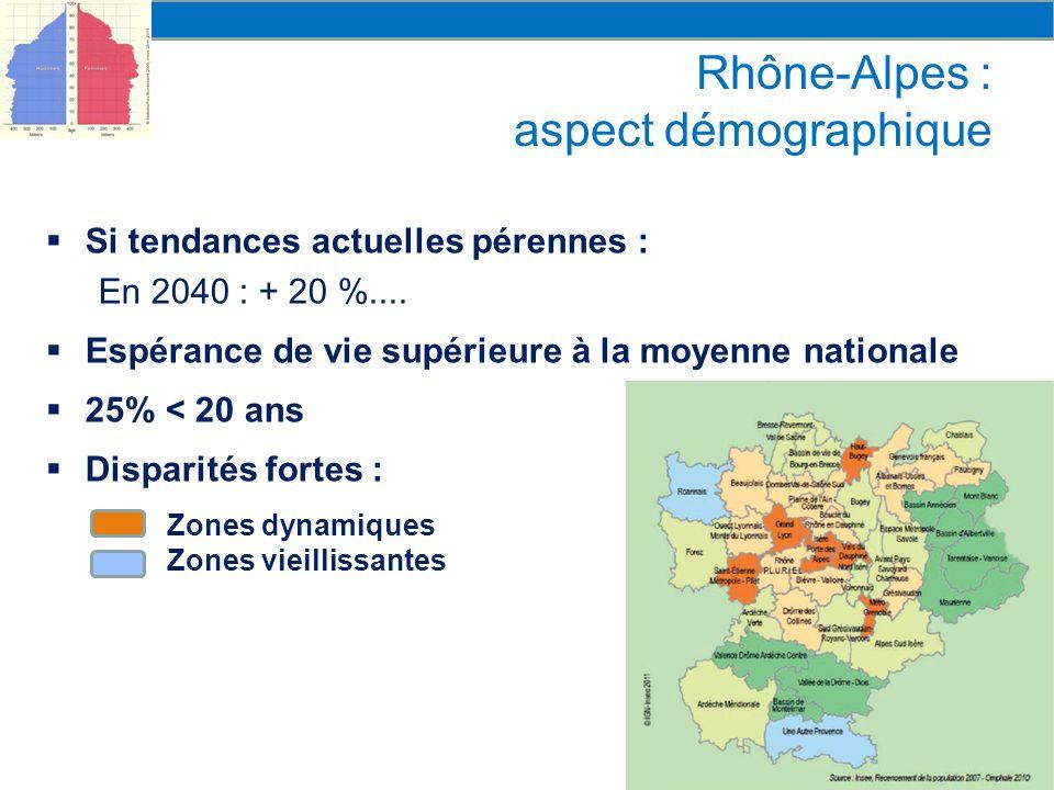 Rhône-Alpes : aspect démographique  Si tendances actuelles pérennes : En 2040 : + 20 %....