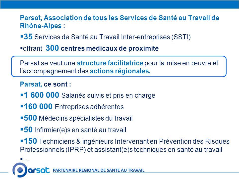 Parsat, Association de tous les Services de Santé au Travail de Rhône-Alpes :  35 Services de Santé au Travail Inter-entreprises (SSTI)  offrant 300 centres médicaux de proximité Parsat se veut une structure facilitatrice pour la mise en œuvre et l'accompagnement des actions régionales.