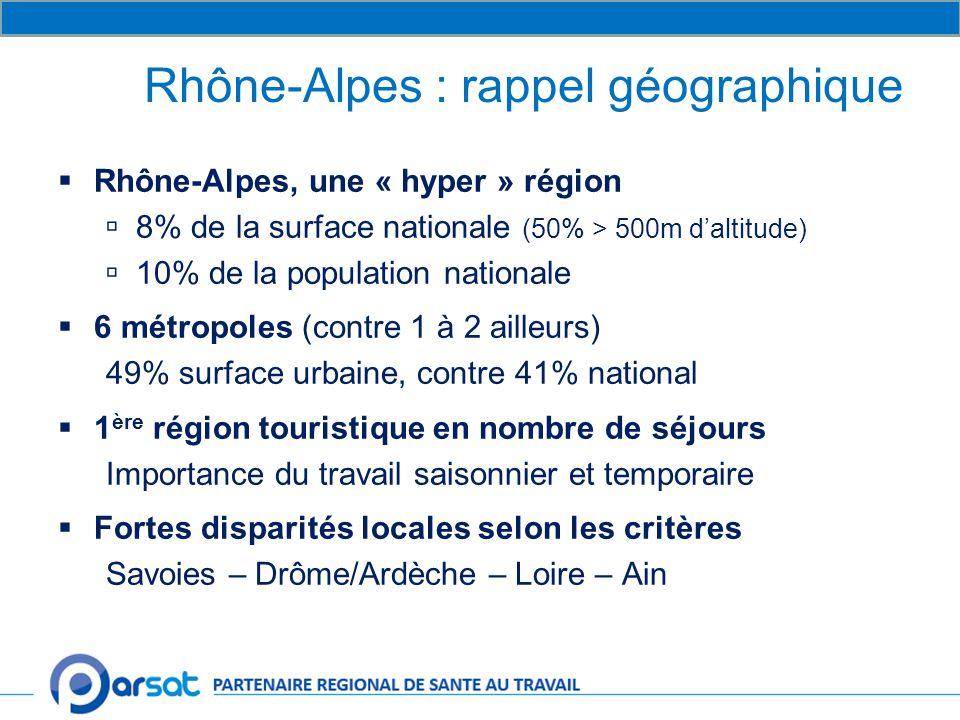Rhône-Alpes : rappel géographique  Rhône-Alpes, une « hyper » région  8% de la surface nationale (50% > 500m d'altitude)  10% de la population nationale  6 métropoles (contre 1 à 2 ailleurs) 49% surface urbaine, contre 41% national  1 ère région touristique en nombre de séjours Importance du travail saisonnier et temporaire  Fortes disparités locales selon les critères Savoies – Drôme/Ardèche – Loire – Ain