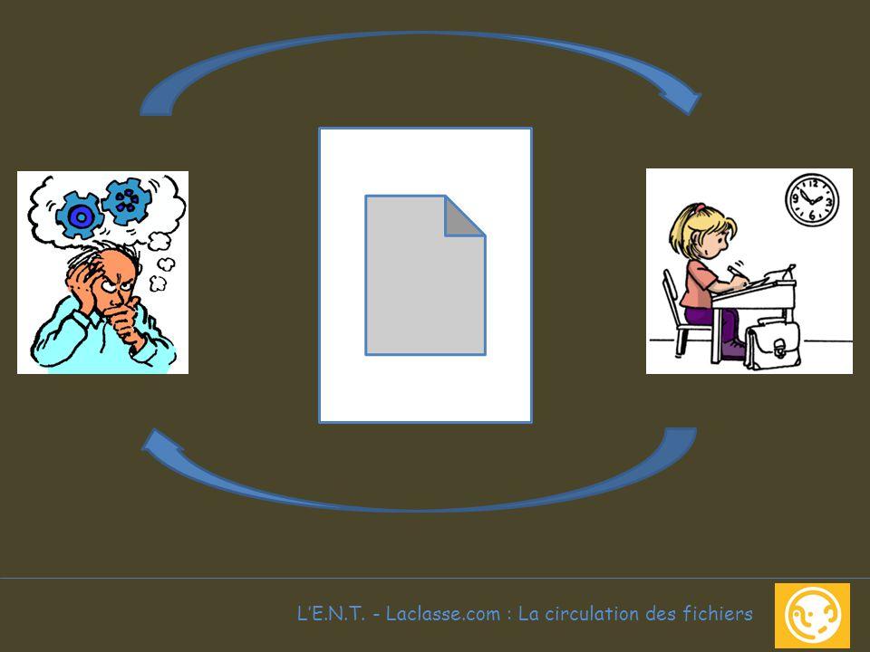 L'E.N.T. - Laclasse.com : La circulation des fichiers