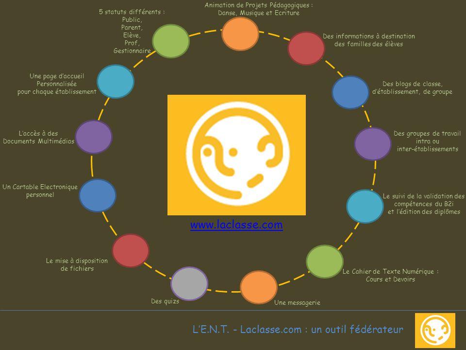 L'E.N.T. - Laclasse.com : un outil fédérateur Et si nous passions à la pratique ?