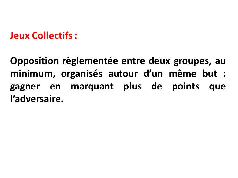 Jeux Collectifs : Opposition règlementée entre deux groupes, au minimum, organisés autour d'un même but : gagner en marquant plus de points que l'adversaire.