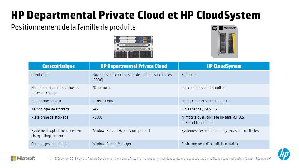 16 © Copyright 2013 Hewlett-Packard Development Company, L.P. Les informations contenues dans ce document sont sujettes à modification sans notificati