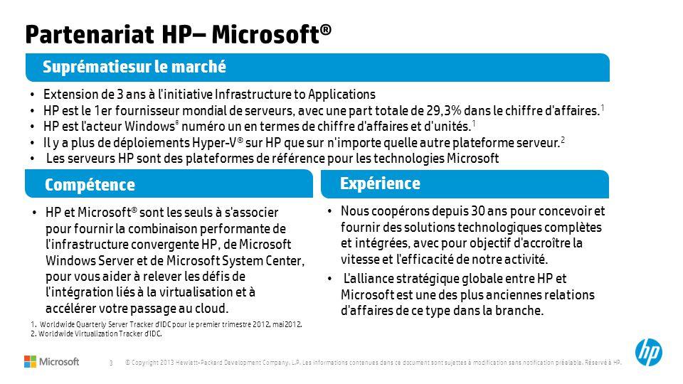 3 © Copyright 2013 Hewlett-Packard Development Company, L.P. Les informations contenues dans ce document sont sujettes à modification sans notificatio