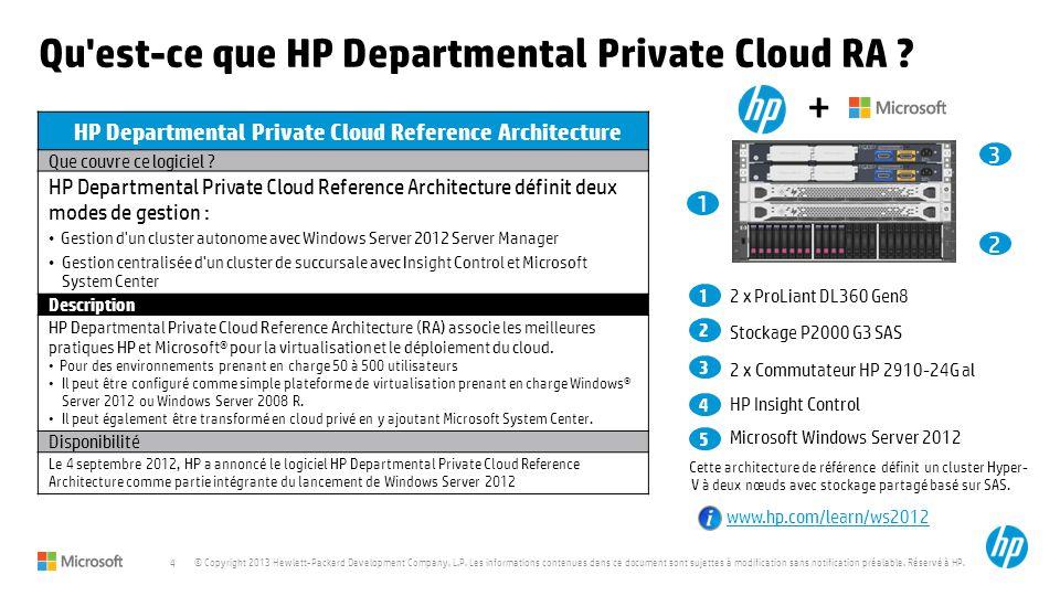 4 © Copyright 2013 Hewlett-Packard Development Company, L.P. Les informations contenues dans ce document sont sujettes à modification sans notificatio