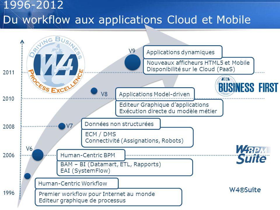 1996-2012 Du workflow aux applications Cloud et Mobile 2008 2011 2006 1996 Premier workflow pour Internet au monde Editeur graphique de processus Edit