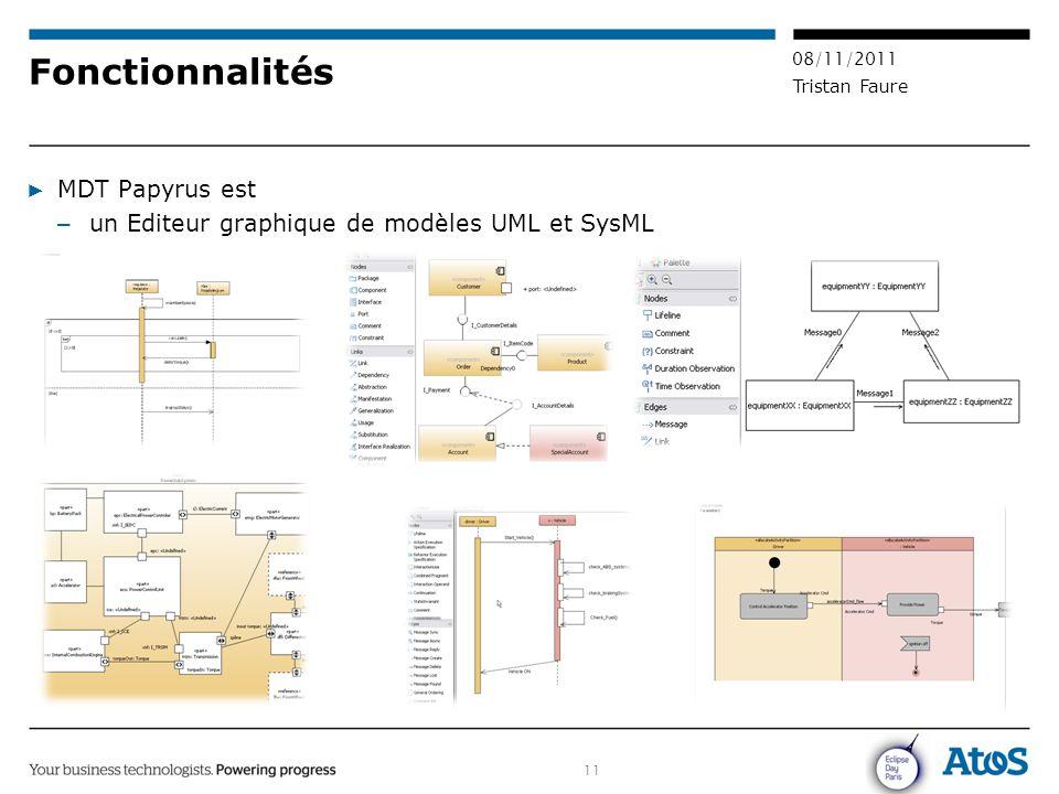 11 08/11/2011 Tristan Faure Fonctionnalités ▶ MDT Papyrus est – un Editeur graphique de modèles UML et SysML