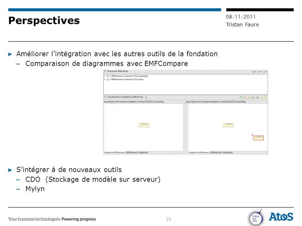 20 08/11/2011 Tristan Faure Perspectives ▶ Améliorer l'intégration avec les autres outils de la fondation – Comparaison de diagrammes avec EMFCompare