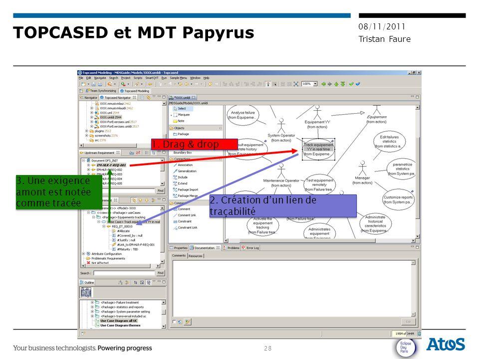 28 08/11/2011 Tristan Faure TOPCASED et MDT Papyrus 1. Drag & drop 2. Création d'un lien de traçabilité 3. Une exigence amont est notée comme tracée