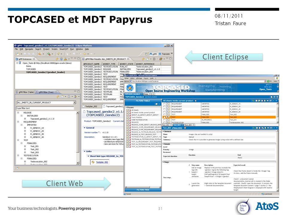 31 08/11/2011 Tristan Faure TOPCASED et MDT Papyrus Client Web Client Eclipse