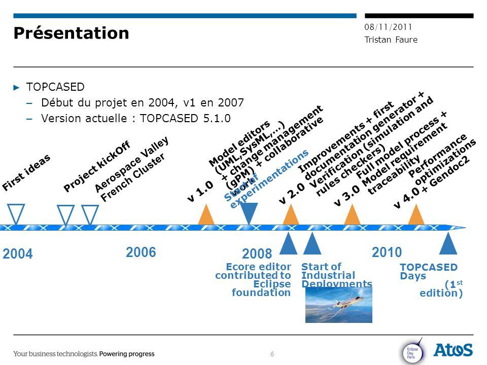 6 08/11/2011 Tristan Faure Présentation ▶ TOPCASED – Début du projet en 2004, v1 en 2007 – Version actuelle : TOPCASED 5.1.0 Model editors (UML,SysML,