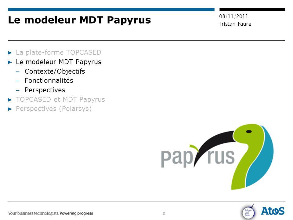 8 08/11/2011 Tristan Faure ▶ La plate-forme TOPCASED ▶ Le modeleur MDT Papyrus – Contexte/Objectifs – Fonctionnalités – Perspectives ▶ TOPCASED et MDT