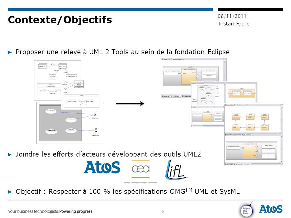 9 08/11/2011 Tristan Faure Contexte/Objectifs ▶ Proposer une relève à UML 2 Tools au sein de la fondation Eclipse ▶ Joindre les efforts d'acteurs déve