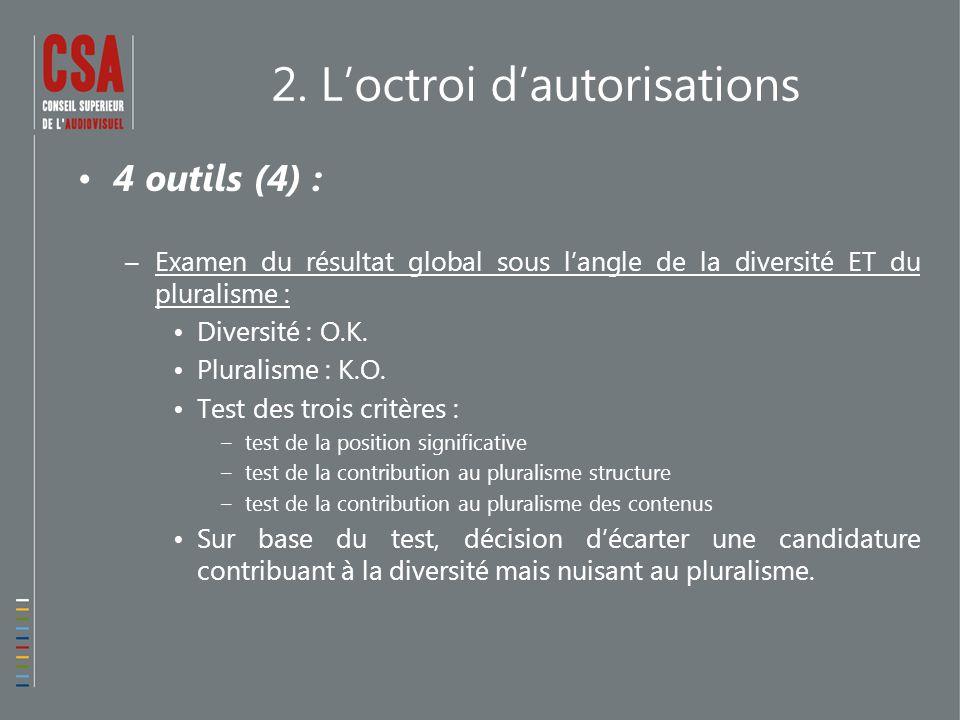 2. L'octroi d'autorisations 4 outils (4) : –Examen du résultat global sous l'angle de la diversité ET du pluralisme : Diversité : O.K. Pluralisme : K.