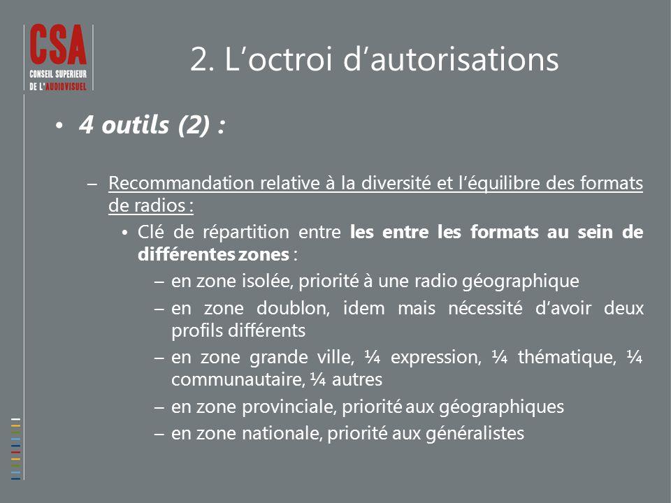 2. L'octroi d'autorisations 4 outils (2) : –Recommandation relative à la diversité et l'équilibre des formats de radios : Clé de répartition entre les