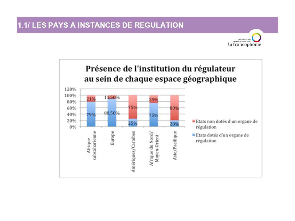 1.1/ LES PAYS A INSTANCES DE REGULATION