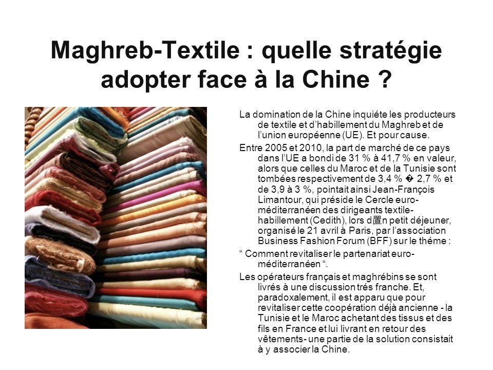 Maghreb-Textile : quelle stratégie adopter face à la Chine .